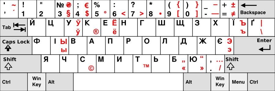 Значок параграфа на клавиатуре ...: pictures11.ru/znachok-paragrafa-na-klaviature.html
